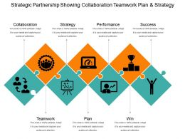 Strategic Partnership Showing Collaboration Teamwork Plan And Strategy