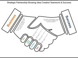 Strategic Partnership Showing Idea Creative Teamwork And Success