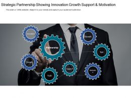 Strategic Partnership Showing Innovation Growth Support And Motivation