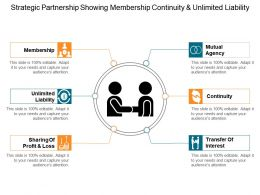 Strategic Partnership Showing Membership Continuity And Unlimited Liability
