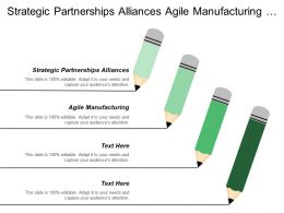 Strategic Partnerships Alliances Agile Manufacturing Commercial Service Report