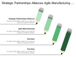 Strategic Partnerships Alliances Agile Manufacturing Commercial Service Report