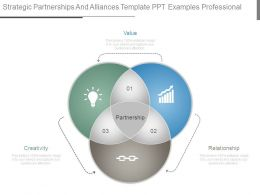 Strategic Partnerships And Alliances Template Ppt Examples Professional