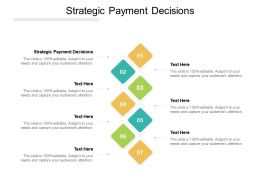 Strategic Payment Decisions Ppt Powerpoint Presentation Gallery Sample Cpb