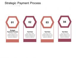 Strategic Payment Process Ppt Powerpoint Presentation Styles Slide Download Cpb