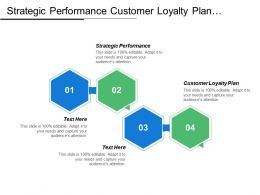 Strategic Performance Customer Loyalty Plan Competition Strategy Operational Effectiveness Cpb