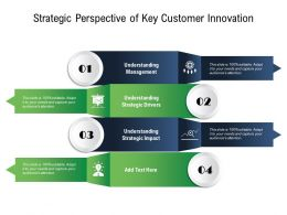 Strategic Perspective Of Key Customer Innovation