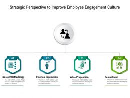 Strategic Perspective To Improve Employee Engagement Culture