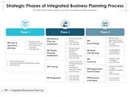 Strategic Phases Of Integrated Business Planning Process
