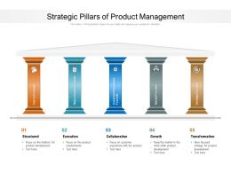 Strategic Pillars Of Product Management