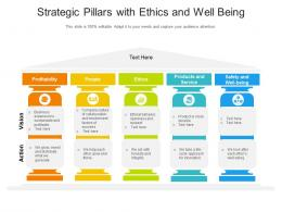 Strategic Pillars With Ethics And Well Being