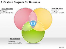 Strategic Plan 3 Cs Venn Diagram For Business Powerpoint Templates PPT Backgrounds Slides 0618