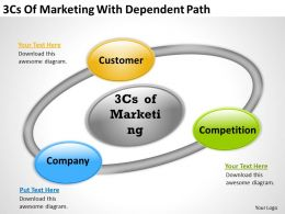 Strategic Plan 3cs Of Marketing With Dependent Path Powerpoint Templates PPT Backgrounds For Slides 0618