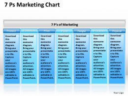 Strategic Plan 7 Ps Marketing Chart Powerpoint Templates PPT Backgrounds For Slides 0618