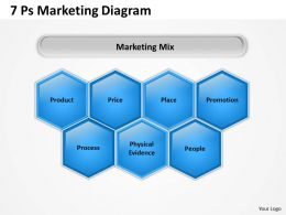 Strategic Plan 7 Ps Marketing Diagram Powerpoint Templates PPT Backgrounds For Slides 0618