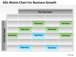 Strategic Plan Adl Matrix Chart For Business Growth Powerpoint Templates PPT Backgrounds Slides 0618