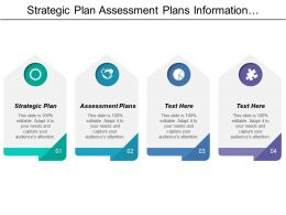 Strategic Plan Assessment Plans Information Communication Technology Plan