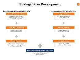 Strategic Plan Development Financial Ppt Powerpoint Presentation Inspiration Mockup