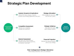 Strategic Plan Development Financial Projection A774 Ppt Powerpoint Presentation Inspiration