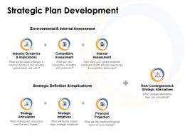 Strategic Plan Development Ppt Powerpoint Presentation Model