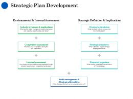 Strategic Plan Development Ppt Powerpoint Presentation Slides Smartart