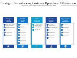Strategic Plan Enhancing Customer Operational Effectiveness