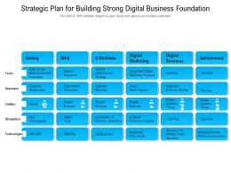 Strategic Plan For Building Strong Digital Business Foundation