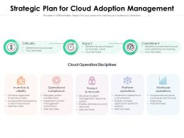 Strategic Plan For Cloud Adoption Management