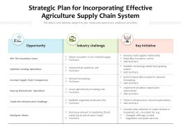 Strategic Plan For Incorporating Effective Agriculture Supply Chain System