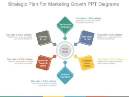 Strategic Plan For Marketing Growth Ppt Diagrams