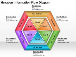 Strategic Plan Hexagon Information Flow Diagram Powerpoint Templates PPT Backgrounds Slides