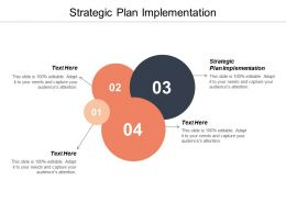 Strategic Plan Implementation Ppt Powerpoint Presentation Infographic Template Backgrounds Cpb
