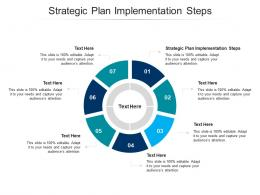 Strategic Plan Implementation Steps Ppt Powerpoint Presentation Infographic Template Icon Cpb