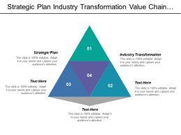 Strategic Plan Industry Transformation Value Chain Integration Channel Enhancement