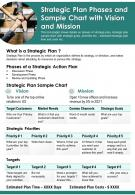 Strategic Plan Phases And Sample Chart With Vision And Mission Presentation Report Infographic PPT PDF Document