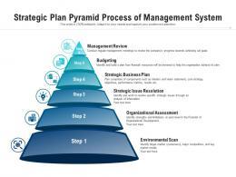 Strategic Plan Pyramid Process Of Management System