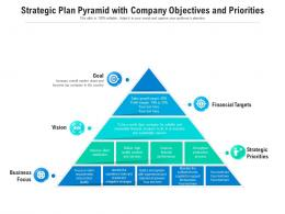 Strategic Plan Pyramid With Company Objectives And Priorities