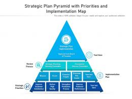 Strategic Plan Pyramid With Priorities And Implementation Map