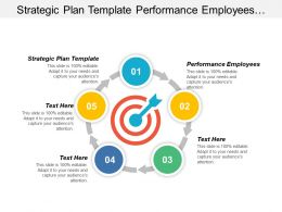 Strategic Plan Template Performance Employees Strategic Management Implementation Cpb