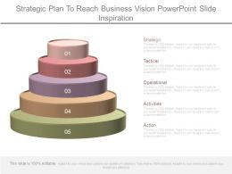 Strategic Plan To Reach Business Vision Powerpoint Slide Inspiration
