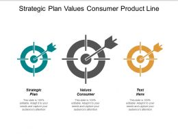 Strategic Plan Values Consumer Product Line Women Balance Cpb