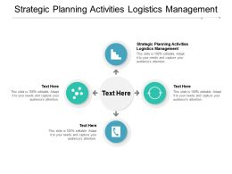 Strategic Planning Activities Logistics Management Ppt Powerpoint Pictures Cpb