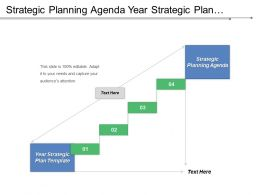 Strategic Planning Agenda Year Strategic Plan Template Trade Promotion Cpb