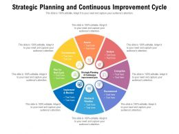 Strategic Planning And Continuous Improvement Cycle