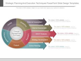 Strategic Planning And Execution Techniques Powerpoint Slide Design Templates
