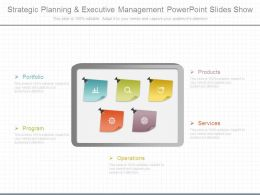 Strategic Planning And Executive Management Powerpoint Slides Show