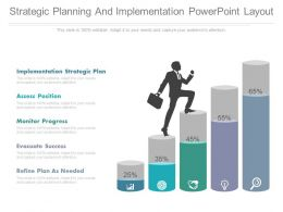 Strategic Planning And Implementation Powerpoint Layout