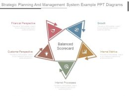 Strategic Planning And Management System Example Ppt Diagrams