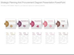 Strategic Planning And Procurement Diagram Presentation Powerpoint