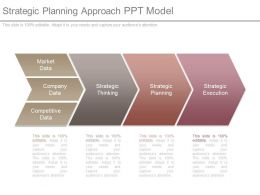 Strategic Planning Approach Ppt Model